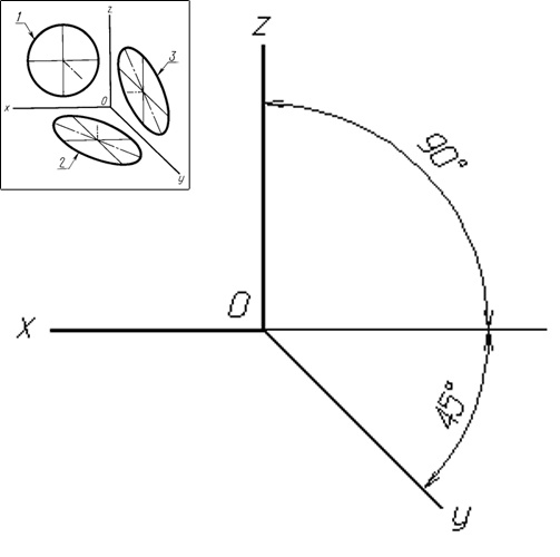 Построение аксонометрической проекции. Рисунок 4