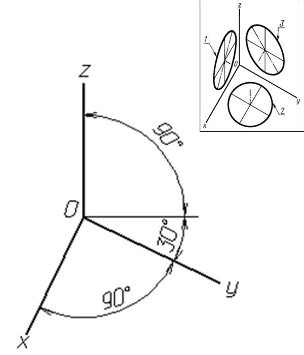 Построение аксонометрической проекции. Рисунок 5