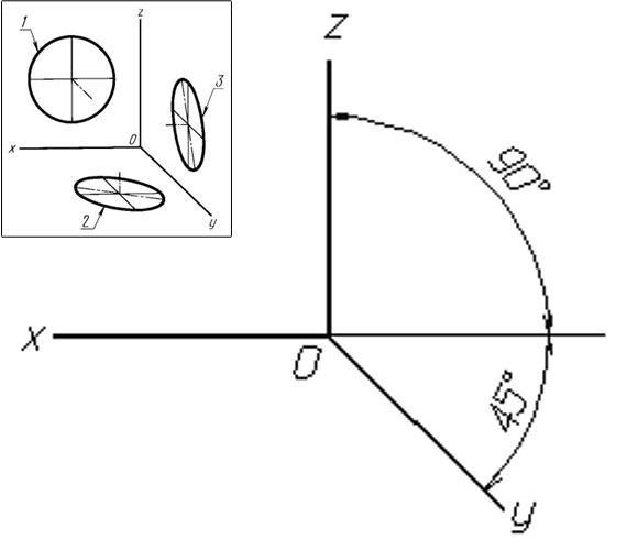 Построение аксонометрической проекции. Рисунок 6