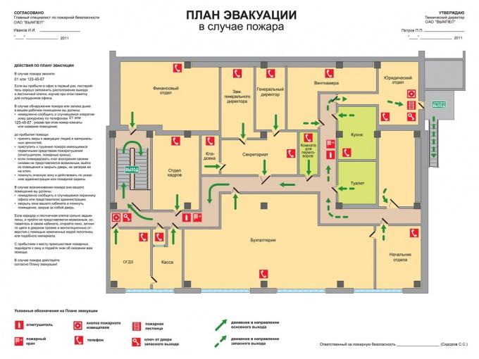 Как сделать план эвакуации