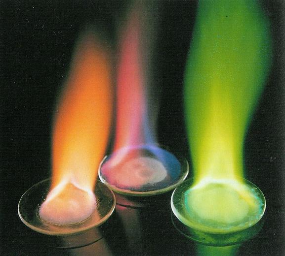 Как распознать соли натрия