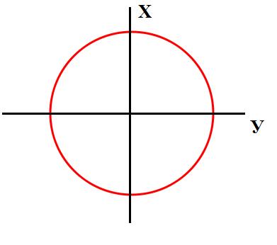 Как посчитать <strong>радиус</strong>