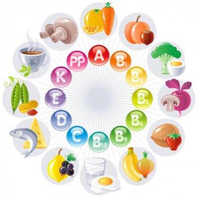 Как принимать витамины детям