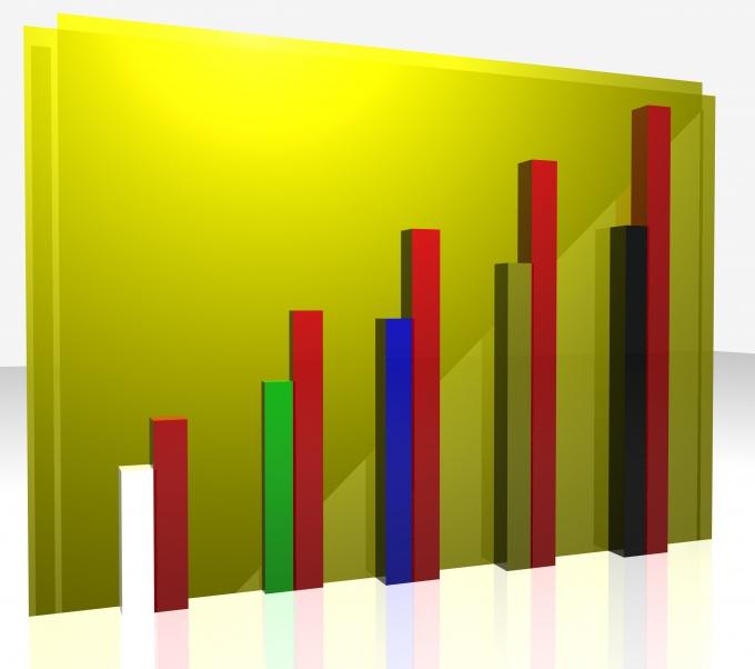 Измеряйте конверсию продаж