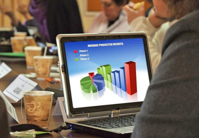 Как написать отчет по производственной практике