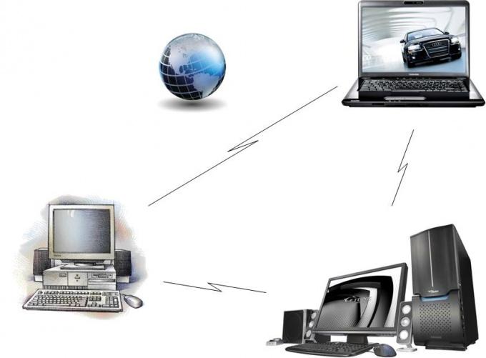 Как получить доступ к удаленному компьютеру