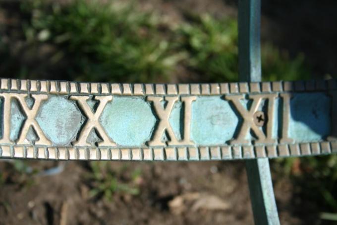 Как писать миллион римскими цифрами