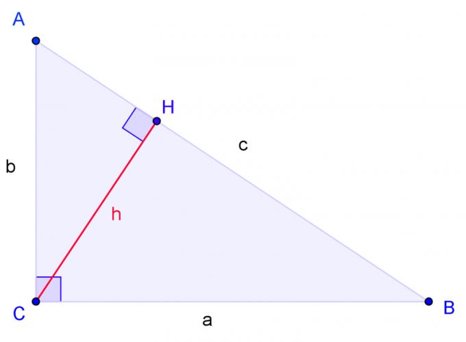 Как доказать теорему Пифагора