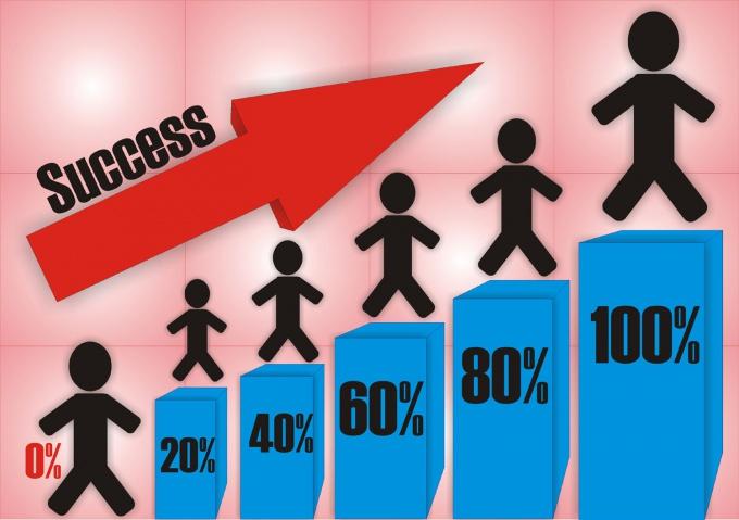 Как увеличить продажи в условиях кризиса