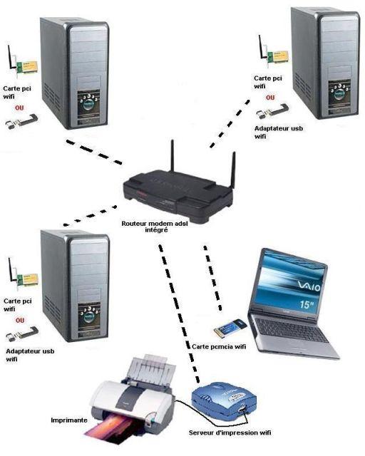 Как открыть доступ к файлам по сети