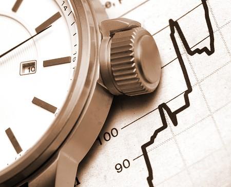 Как определить рыночную стоимость акции