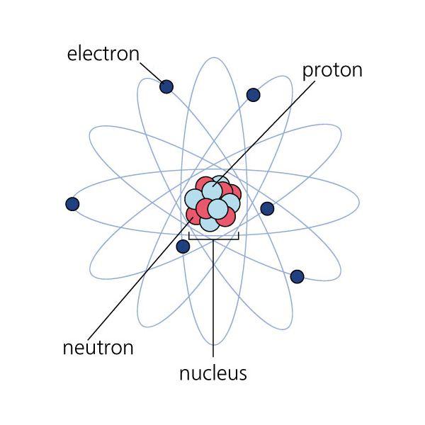 Как обнаружить число протонов
