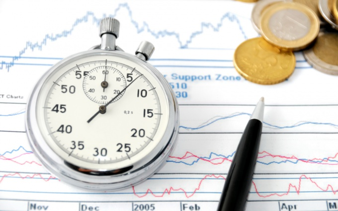 Как считать проценты банка