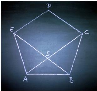 Как найти площадь пятиугольника