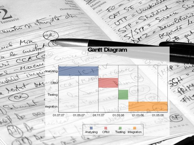 Как построить диаграмму Ганта