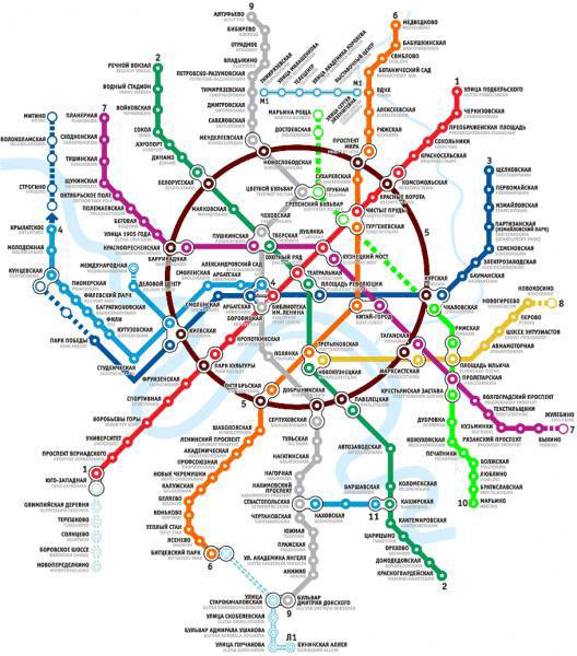 Как ориентироваться в московском метро