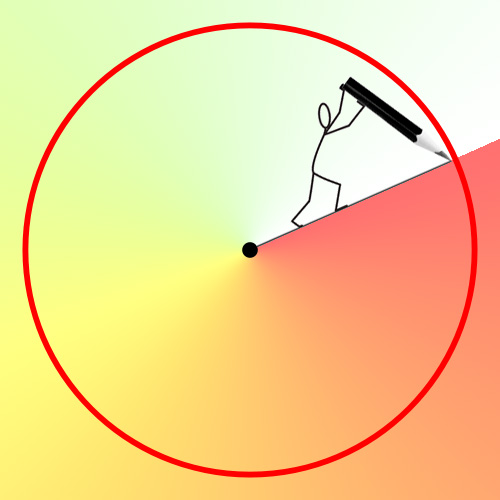 How to determine the radius of the circle