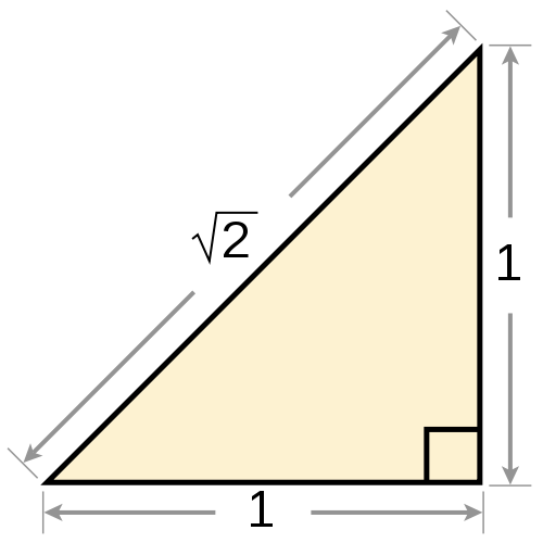How to find the length of the hypotenuse
