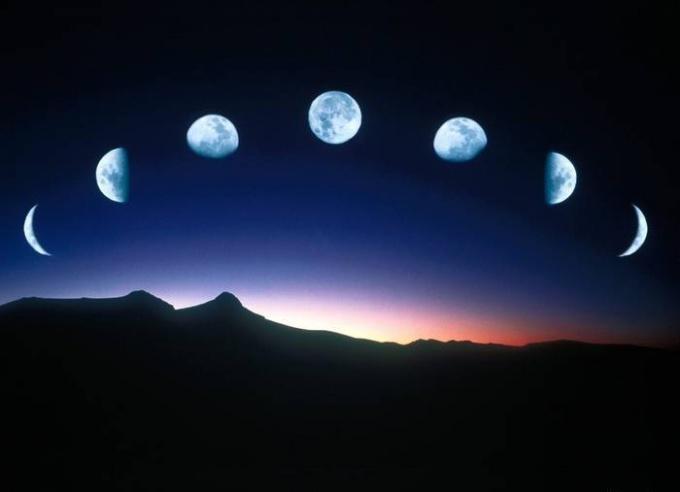 Как определить, в каком знаке луна