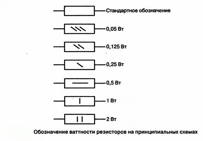 How to determine the power resistor