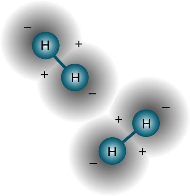 Как добыть водород в домашних условиях