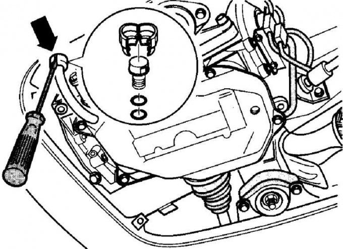 Как проверить автоматическую коробку передач