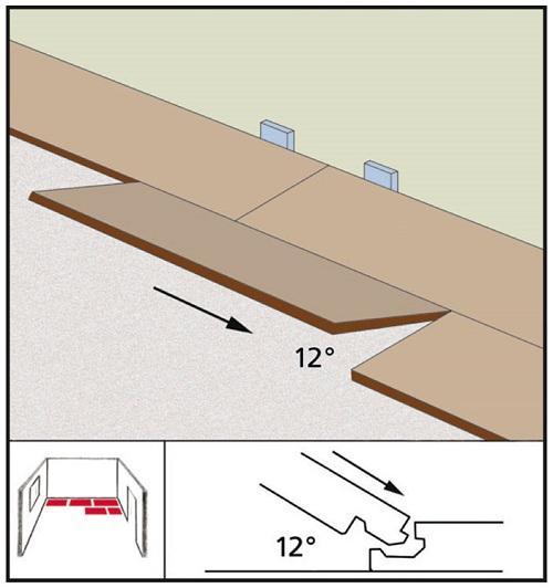 Как стелить ламинат на стяжку