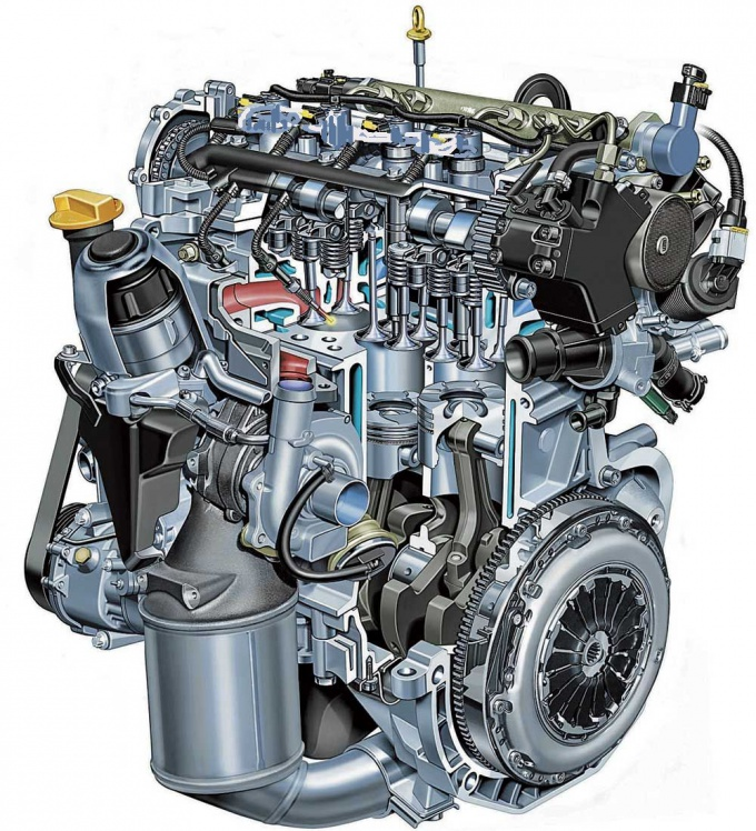 How to calculate engine power