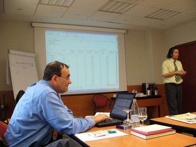 Как оценить эффективность управления