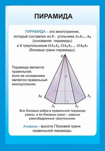 Как определить высоту пирамиды