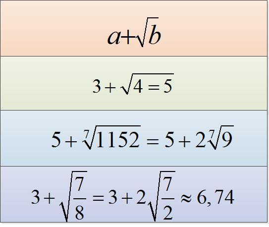 Как сложить корень и число