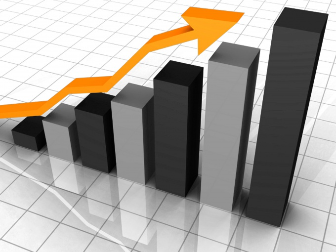 Как определить эффективность проекта