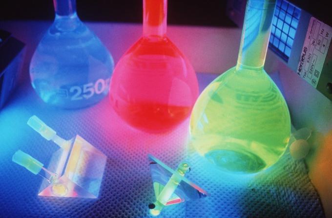 Как смешивать кислоту и воду