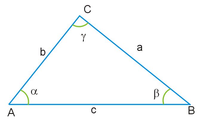 Как обнаружить косинус в теореме косинусов