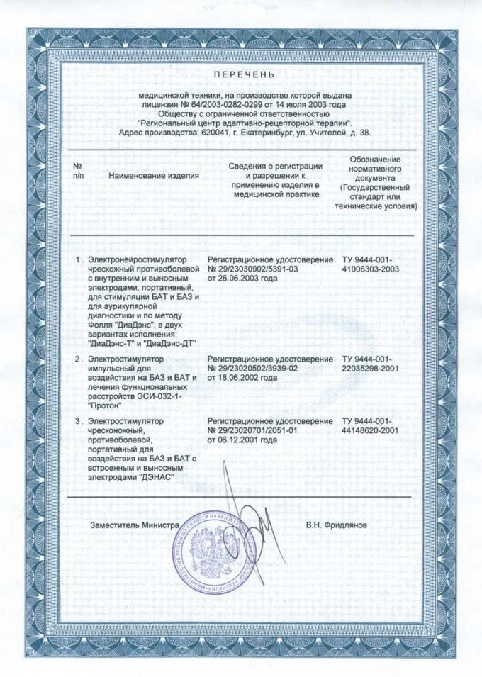 Как получить сертификат на производство