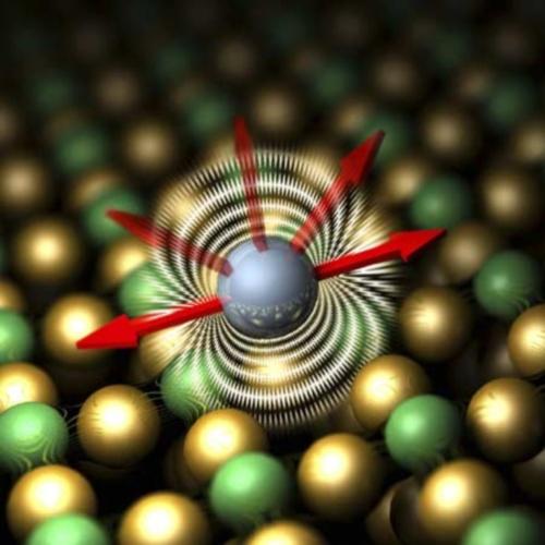 Как найти количество атомов