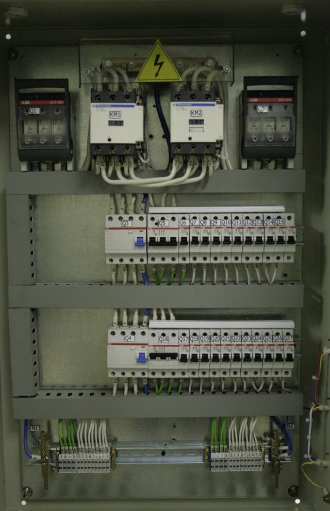 Как получить группу допуска по электробезопасности