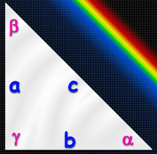 Как обнаружить угол, если знамениты стороны прямоугольного треугольника