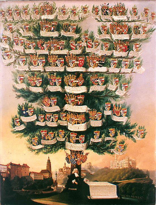 Как нарисовать дерево семьи