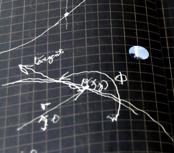 Как обнаружить асимптоты графика функции