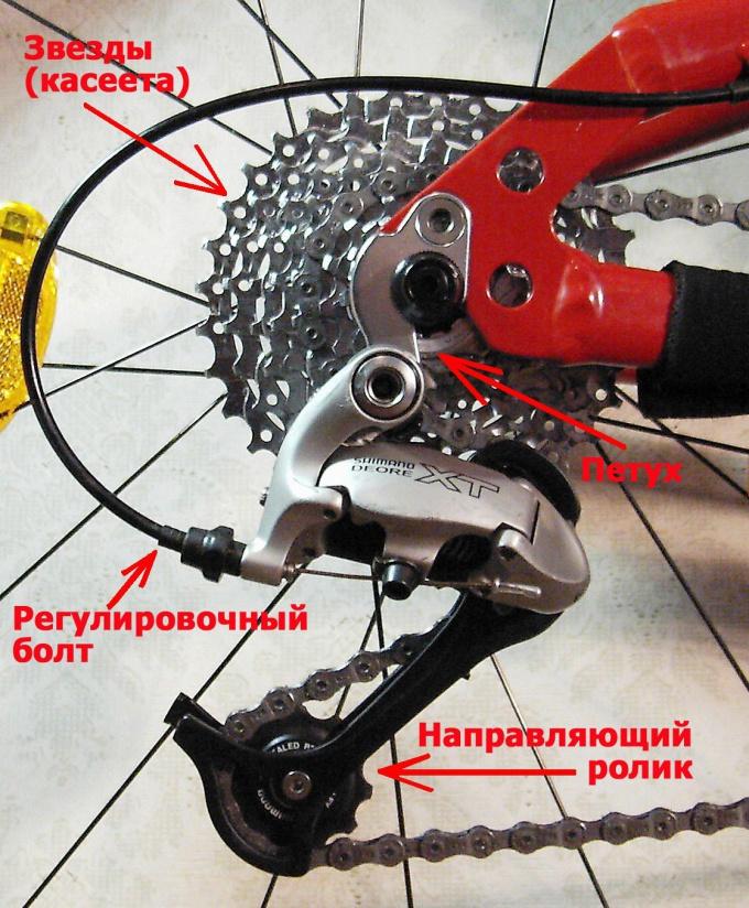 How to adjust bike speed