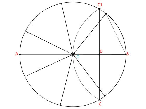 how to draw a regular pentagon without a protractor