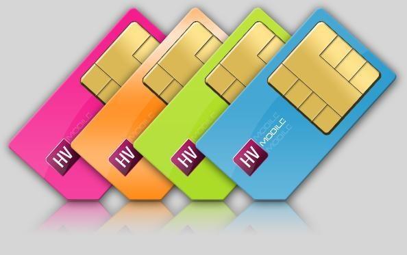 How can I copy SIM card