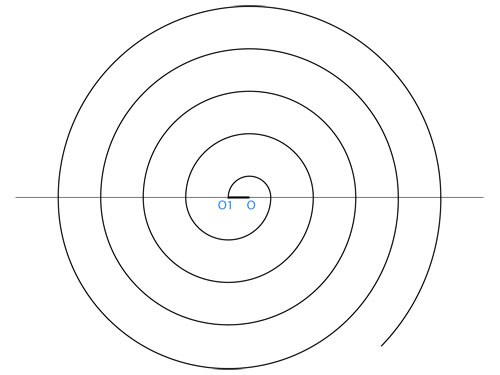 How to build a spiral