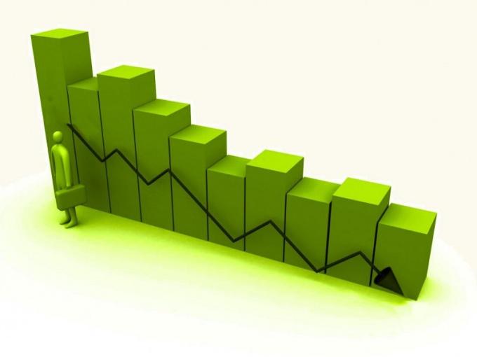 Как определить уровень структурной безработицы