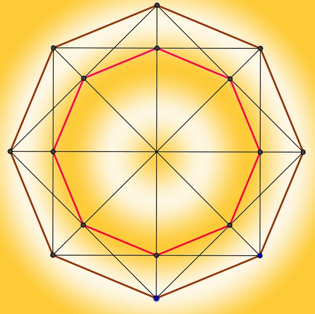 How to find the perimeter of an octagon