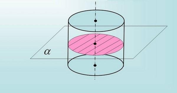 Как вычислить площадь поперечного сечения