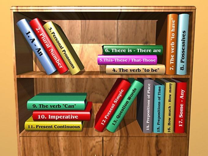 Как выучить грамматику английского языка