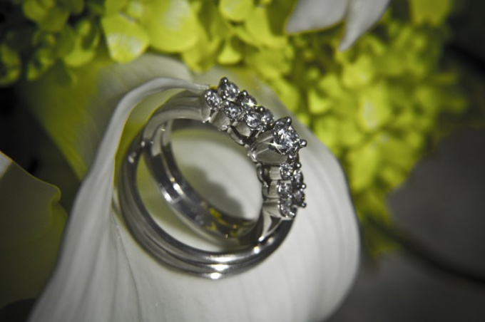 How to calculate ring size
