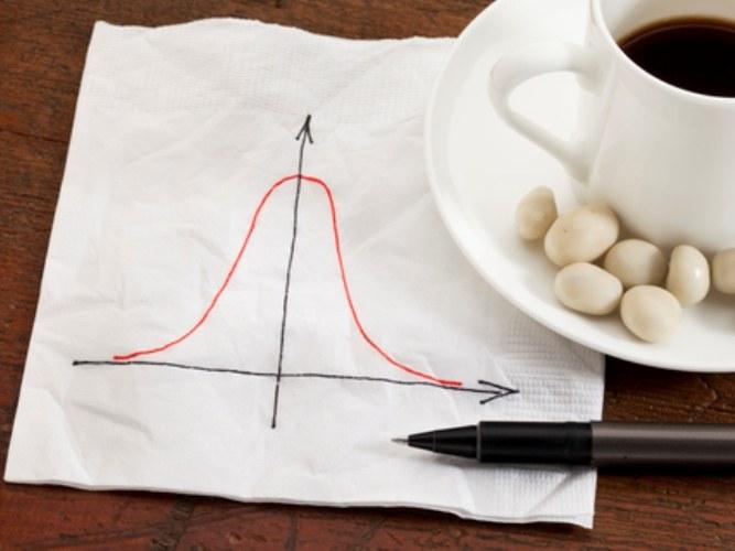 Как сделать график нормального распределения